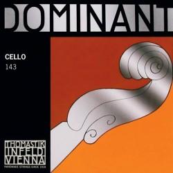 Corzi violoncel